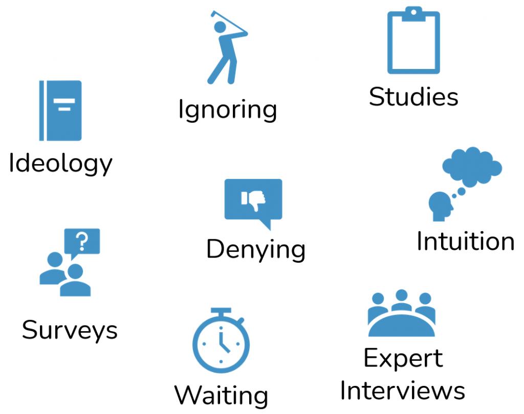 Ignoring, denying, waiting, intuition, ideology, surveys, studies, expert interviews